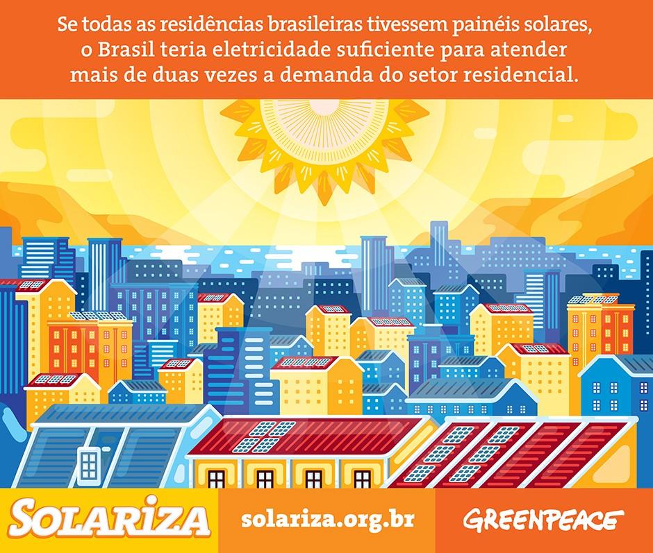 Simulador mostra o potencial de geração de energia solar do Brasil